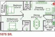 Ark Apartments In Bolarum   Homes, Flats Near MMTS Railway Terminal In